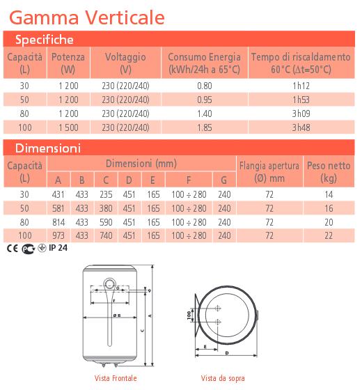 Scaldabagno elettrico 50 litri ego atlantic 2 anni di garanzia - Valvola di sicurezza scaldabagno elettrico ...